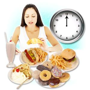Dist rbio alimentar endocrinologia - Comedor compulsivo tratamiento ...